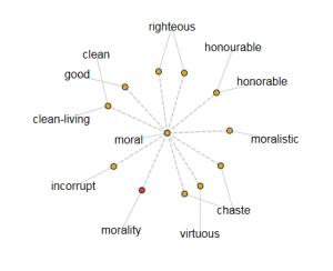 moralweb