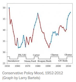 PolicyMood